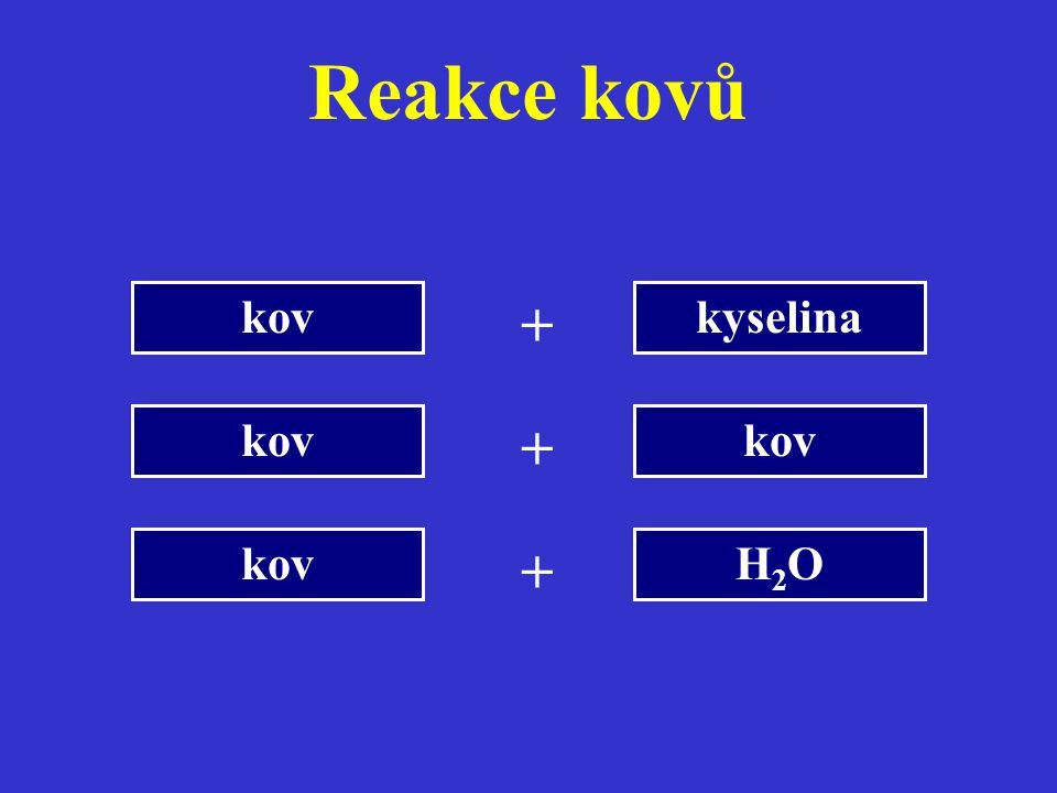 Reakce kovů kovkyselina + kovH2OH2O + +