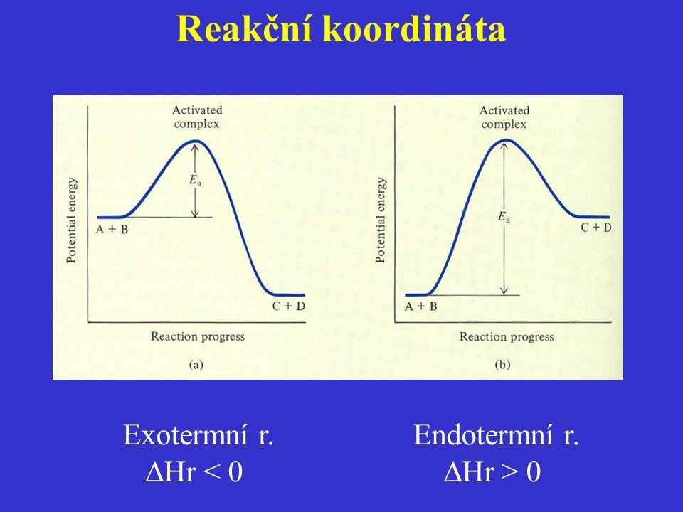 Exotermní r.  Hr < 0 Endotermní r.  Hr > 0