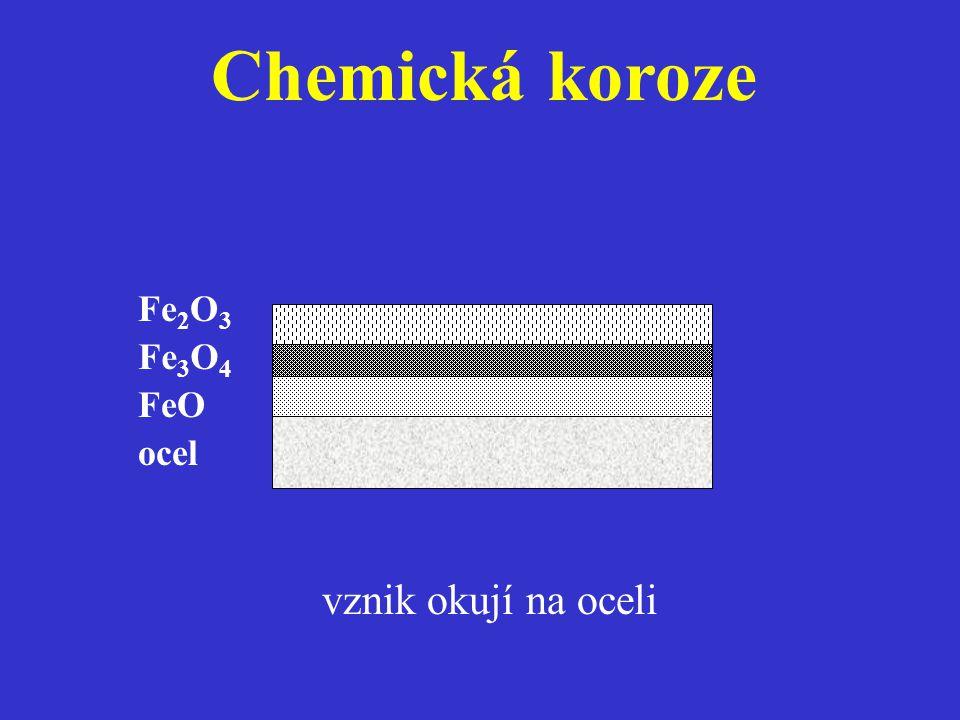 Chemická koroze ocel FeO Fe 3 O 4 Fe 2 O 3 vznik okují na oceli
