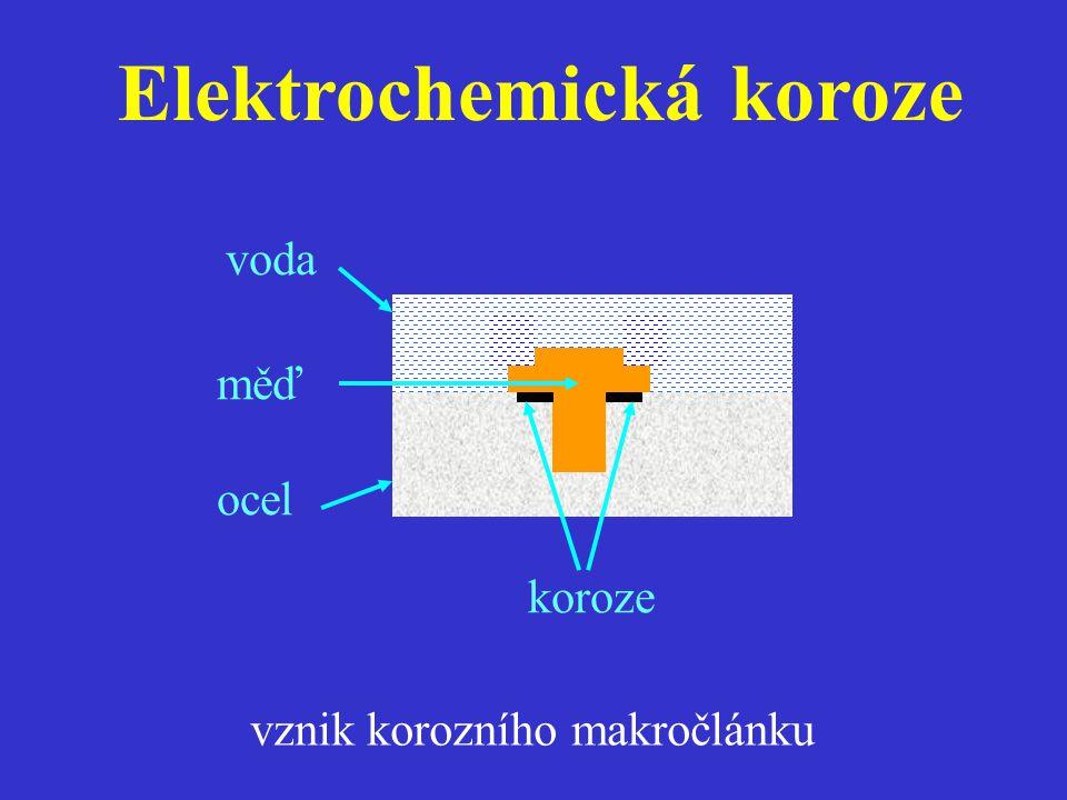 Elektrochemická koroze ocel měď voda koroze vznik korozního makročlánku