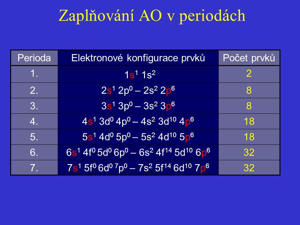 Zaplňování AO v periodách PeriodaElektronové konfigurace prvkůPočet prvků 1. 1s 1 1s 2 2 2.2s 1 2p 0 – 2s 2 2p 6 8 3.3s 1 3p 0 – 3s 2 3p 6 8 4.4s 1 3d