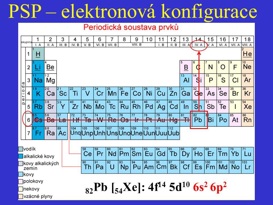 PSP – elektronová konfigurace 82 Pb [ 54 Xe]: 4f 14 5d 10 6s 2 6p 2