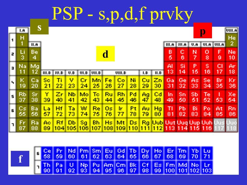 PSP - s,p,d,f prvky p d s f