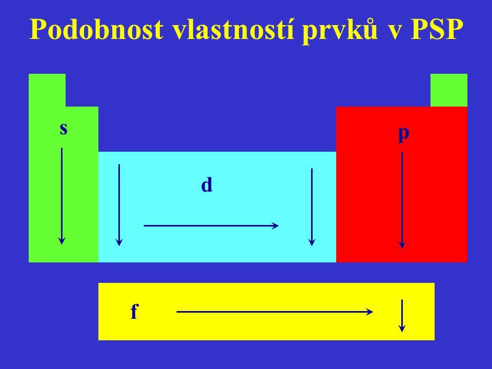 Podobnost vlastností prvků v PSP s d p f
