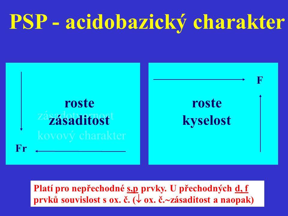 PSP - acidobazický charakter F roste kyselost zásadotvornost kovový charakter Fr roste zásaditost Platí pro nepřechodné s,p prvky. U přechodných d, f