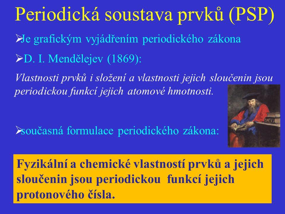 Periodická soustava prvků (PSP)  Je grafickým vyjádřením periodického zákona  D. I. Mendělejev (1869): Vlastnosti prvků i složení a vlastnosti jejic