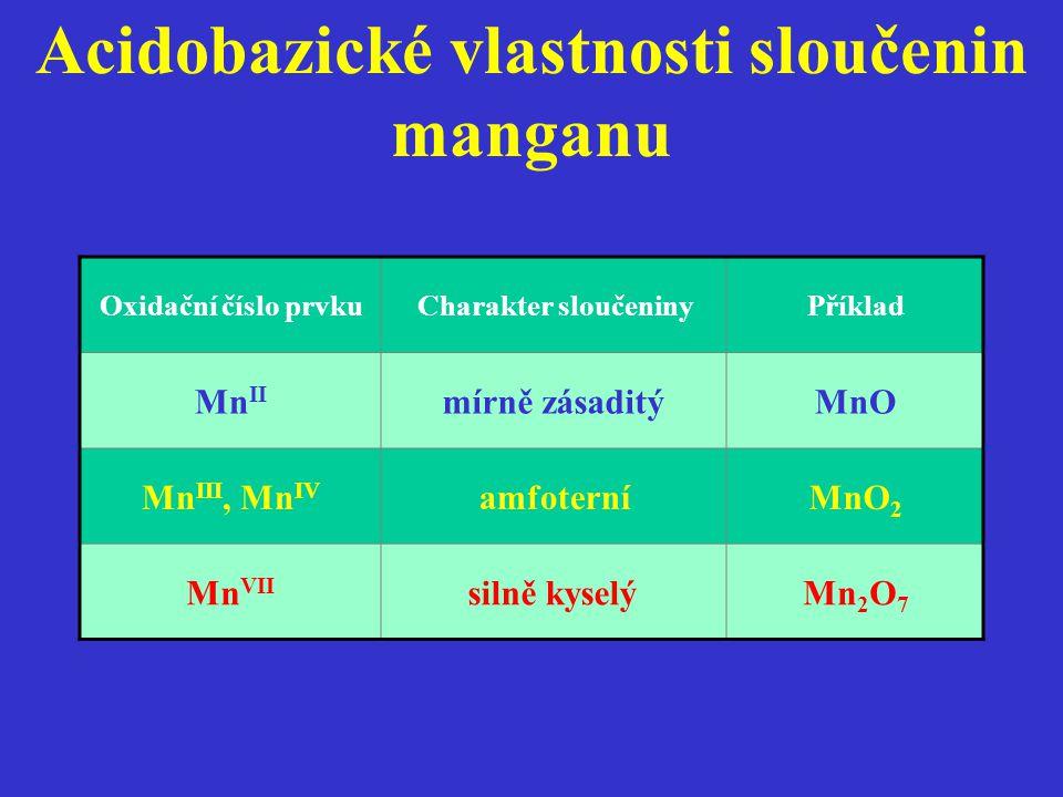 Oxidační číslo prvkuCharakter sloučeninyPříklad Mn II mírně zásaditýMnO Mn III, Mn IV amfoterníMnO 2 Mn VII silně kyselýMn 2 O 7 Acidobazické vlastnos