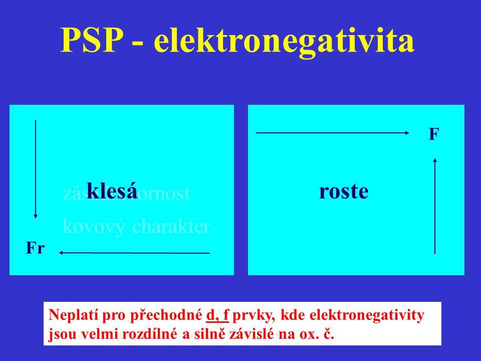PSP - elektronegativita zásadotvornost kovový charakter Fr klesá F roste Neplatí pro přechodné d, f prvky, kde elektronegativity jsou velmi rozdílné a