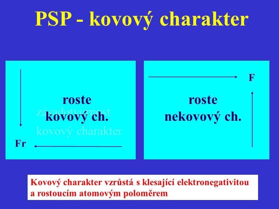 PSP - kovový charakter F roste nekovový ch. zásadotvornost kovový charakter Fr roste kovový ch. Kovový charakter vzrůstá s klesající elektronegativito