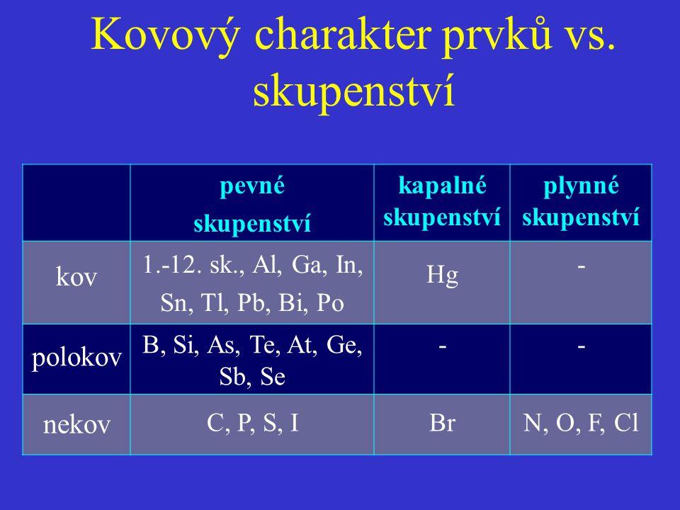 Kovový charakter prvků vs. skupenství pevné skupenství kapalné skupenství plynné skupenství kov 1.-12. sk., Al, Ga, In, Sn, Tl, Pb, Bi, Po Hg - poloko