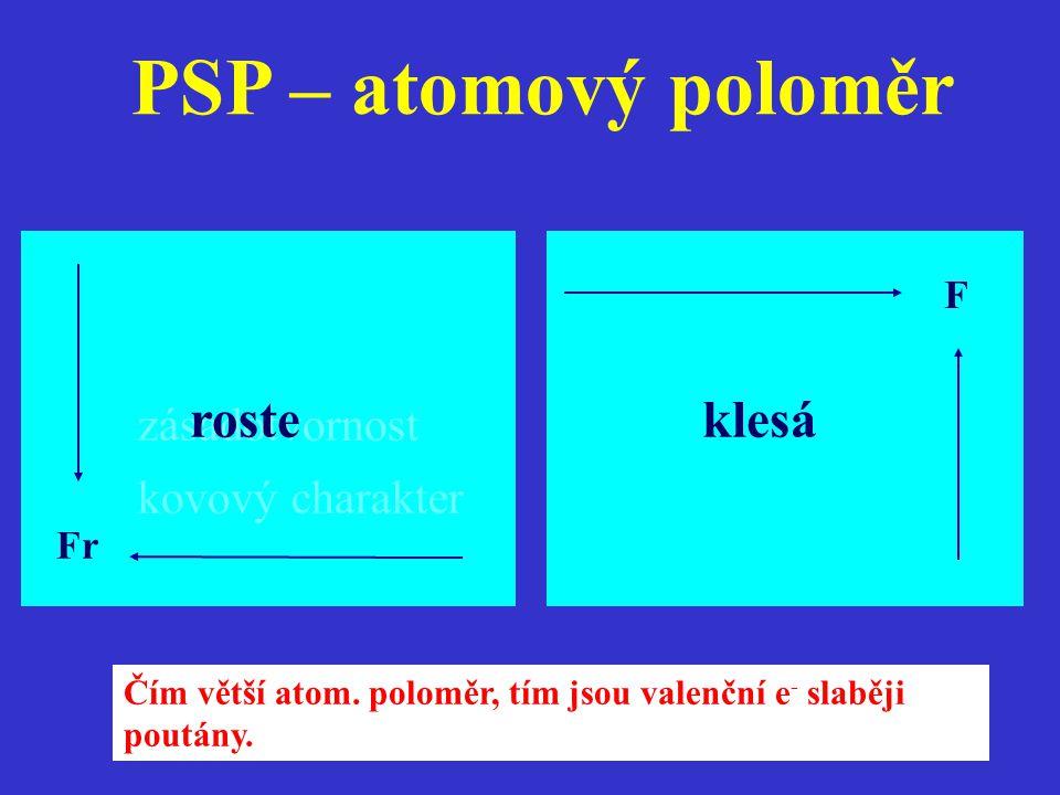 PSP – atomový poloměr zásadotvornost kovový charakter Fr roste F klesá Čím větší atom. poloměr, tím jsou valenční e - slaběji poutány.