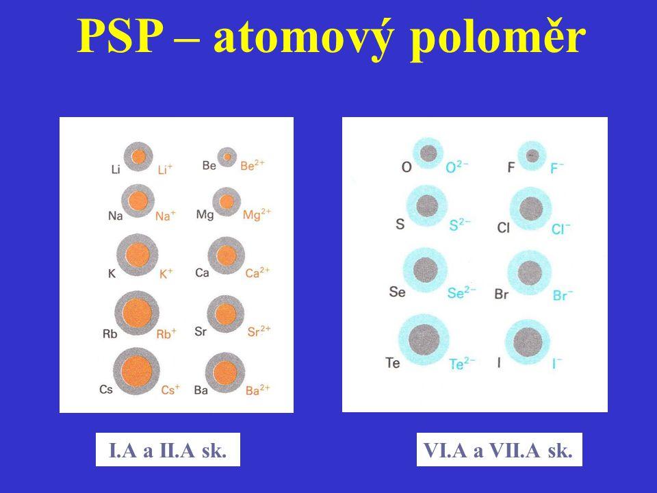 PSP – atomový poloměr I.A a II.A sk.VI.A a VII.A sk.