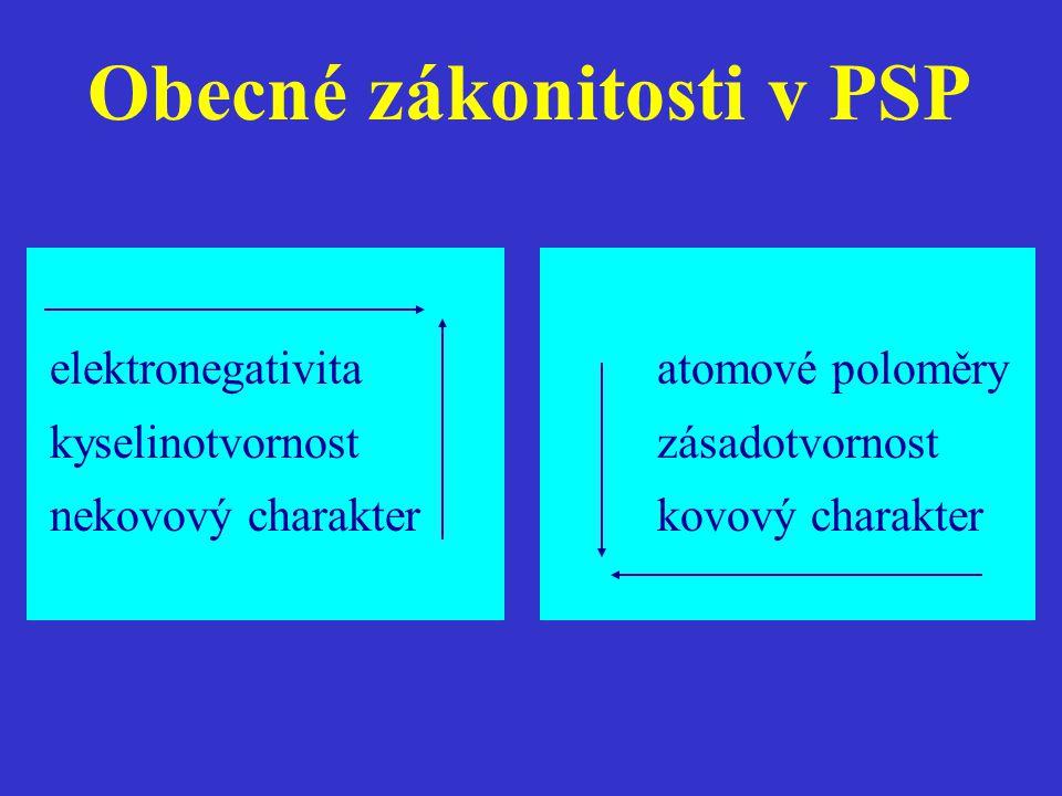 Obecné zákonitosti v PSP elektronegativita kyselinotvornost nekovový charakter atomové poloměry zásadotvornost kovový charakter