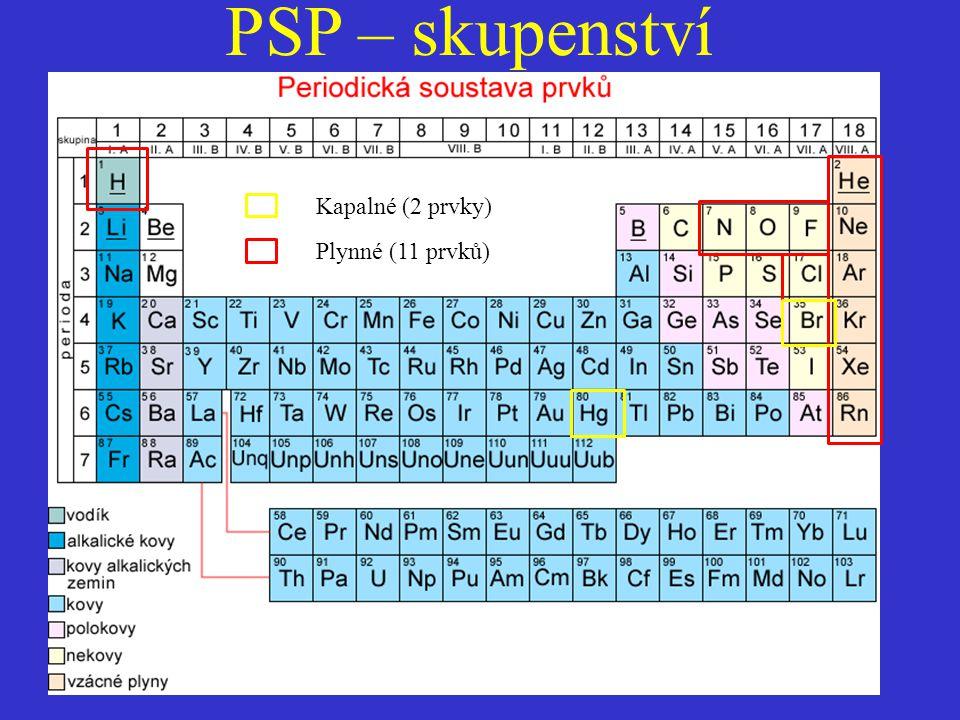 Periodická soustava prvků (PSP)  Řazení podle protonového čísla  7 řad (period) a 18 sloupců (skupin-hlavní a vedlejší)  Skupinové názvy některých prvků  Oxidační čísla prvků  Acidobazický charakter prvků  Kovový charakter prvků  Elektronegativita  Elektronová konfigurace  s, p, d, f prvky