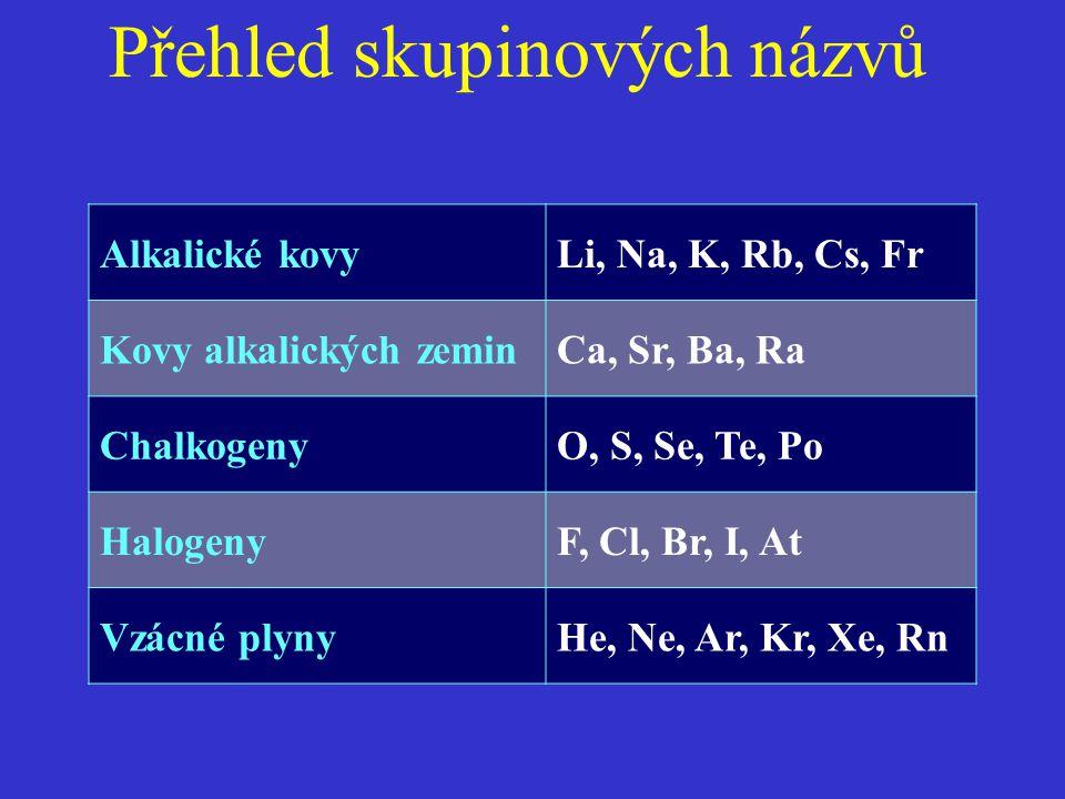 Alkalické kovyLi, Na, K, Rb, Cs, Fr Kovy alkalických zeminCa, Sr, Ba, Ra ChalkogenyO, S, Se, Te, Po HalogenyF, Cl, Br, I, At Vzácné plynyHe, Ne, Ar, K