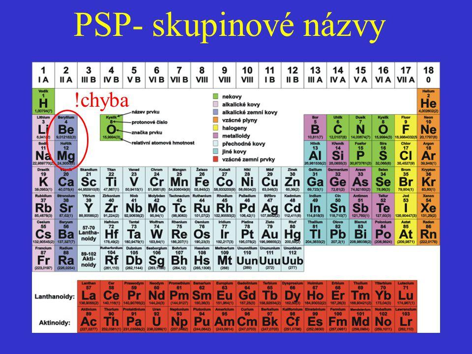 PSP - acidobazický charakter F roste kyselost zásadotvornost kovový charakter Fr roste zásaditost Platí pro nepřechodné s,p prvky.
