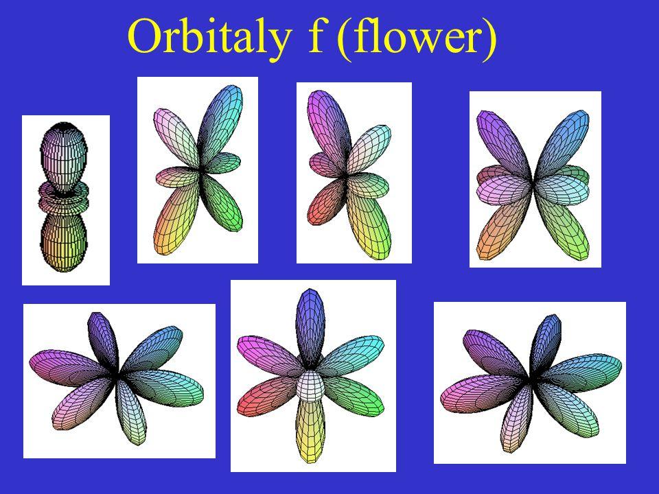 Orbitaly f (flower)