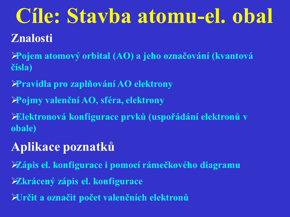 Cíle: Stavba atomu-el. obal Znalosti  Pojem atomový orbital (AO) a jeho označování (kvantová čísla)  Pravidla pro zaplňování AO elektrony  Pojmy va