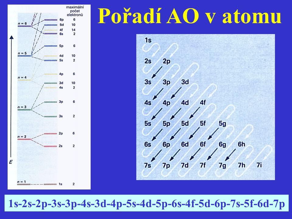 Pořadí AO v atomu 1s-2s-2p-3s-3p-4s-3d-4p-5s-4d-5p-6s-4f-5d-6p-7s-5f-6d-7p