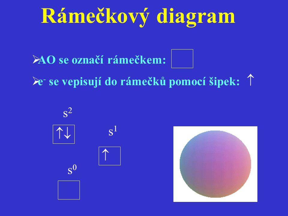 Rámečkový diagram   AO se označí rámečkem:  e - se vepisují do rámečků pomocí šipek: s1s1 s2s2 s0s0  