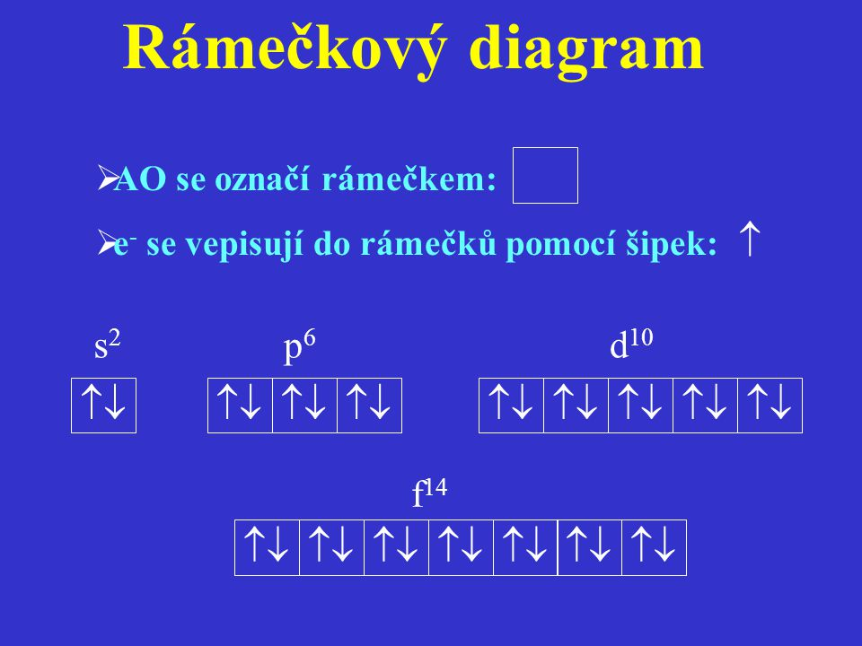 Rámečkový diagram   AO se označí rámečkem:  e - se vepisují do rámečků pomocí šipek: p6p6 s2s2 d 10  f 14 