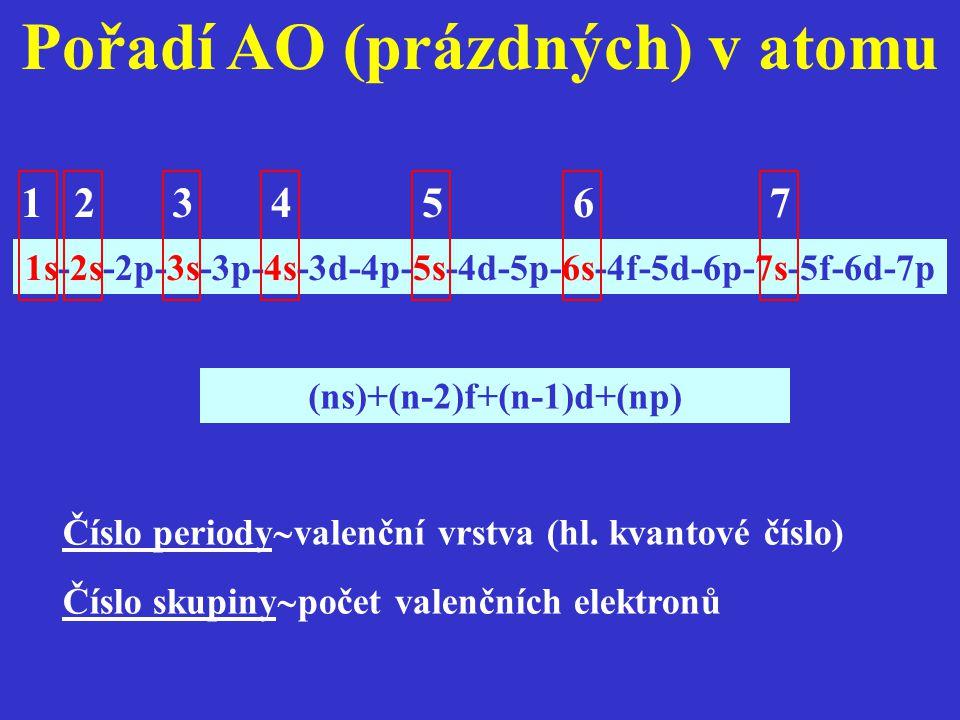 Pořadí AO (prázdných) v atomu 1s-2s-2p-3s-3p-4s-3d-4p-5s-4d-5p-6s-4f-5d-6p-7s-5f-6d-7p (ns)+(n-2)f+(n-1)d+(np) 1234567 Číslo periody  valenční vrstva