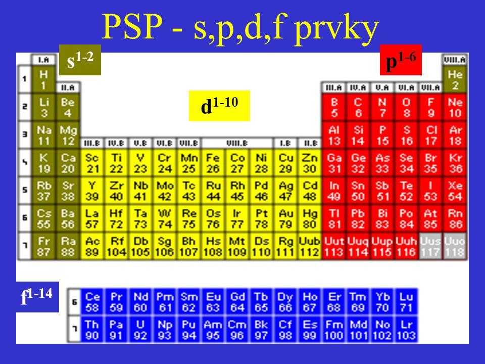 PSP - s,p,d,f prvky p 1-6 d 1-10 s 1-2 f 1-14