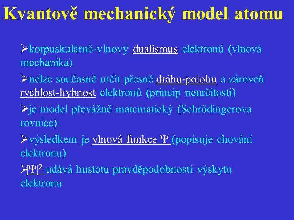 Kvantově mechanický model atomu  korpuskulárně-vlnový dualismus elektronů (vlnová mechanika)  nelze současně určit přesně dráhu-polohu a zároveň ryc