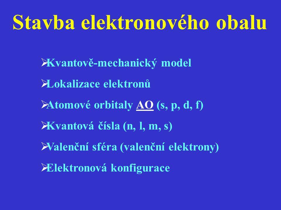 Stavba elektronového obalu  Kvantově-mechanický model  Lokalizace elektronů  Atomové orbitaly AO (s, p, d, f)  Kvantová čísla (n, l, m, s)  Valen