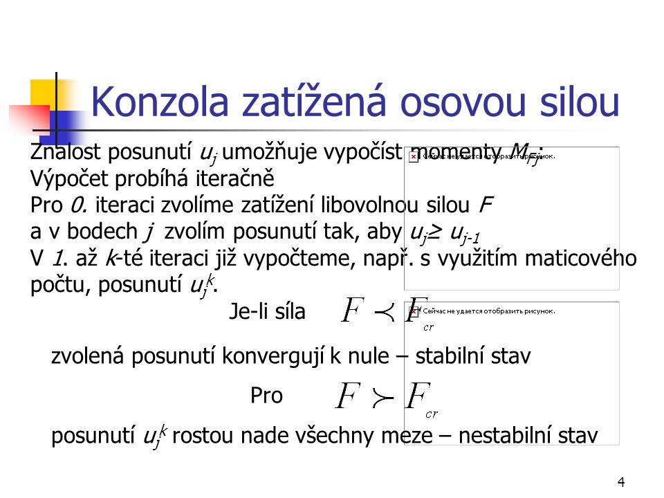 4 Konzola zatížená osovou silou Znalost posunutí u j umožňuje vypočíst momenty M Fj : Výpočet probíhá iteračně Pro 0.