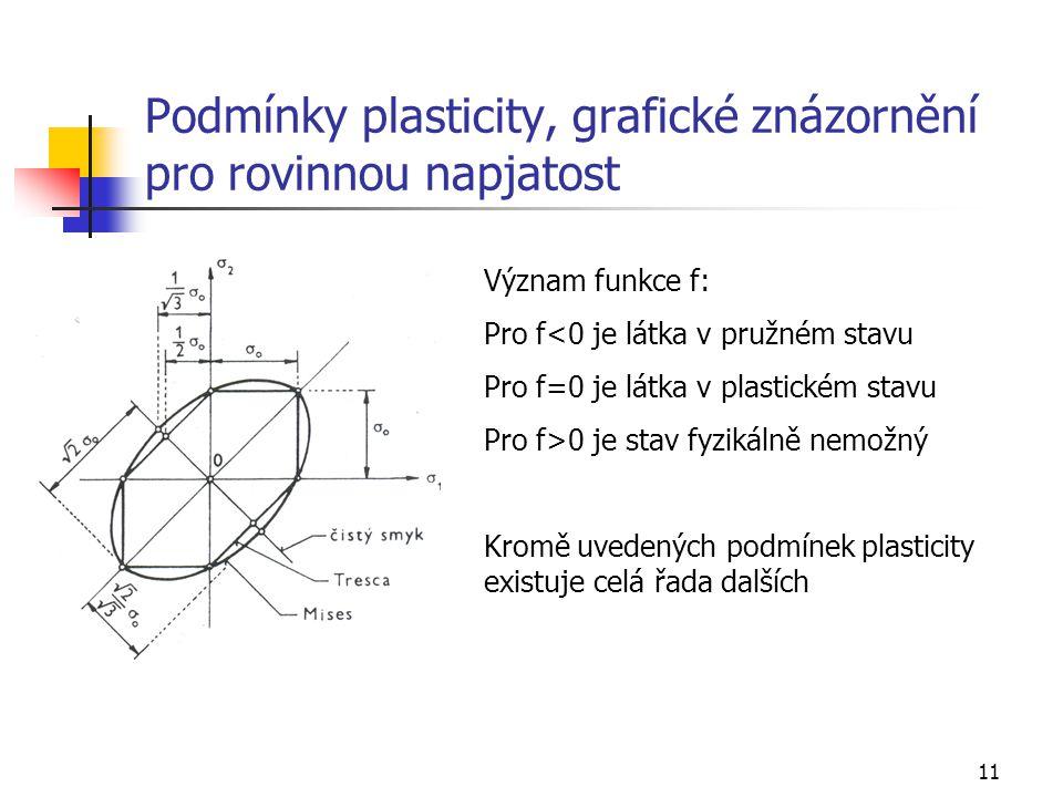 11 Podmínky plasticity, grafické znázornění pro rovinnou napjatost Význam funkce f: Pro f<0 je látka v pružném stavu Pro f=0 je látka v plastickém sta