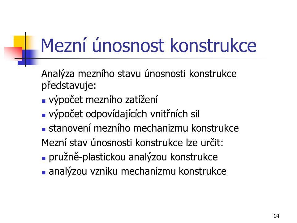 14 Mezní únosnost konstrukce Analýza mezního stavu únosnosti konstrukce představuje: výpočet mezního zatížení výpočet odpovídajících vnitřních sil sta