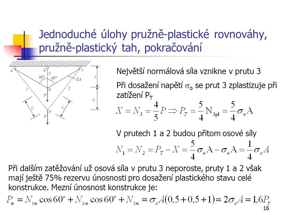 16 Jednoduché úlohy pružně-plastické rovnováhy, pružně-plastický tah, pokračování Největší normálová síla vznikne v prutu 3 Při dosažení napětí  o se