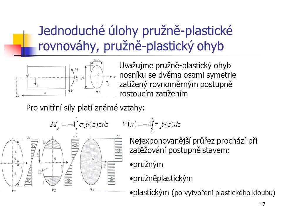 17 Jednoduché úlohy pružně-plastické rovnováhy, pružně-plastický ohyb Uvažujme pružně-plastický ohyb nosníku se dvěma osami symetrie zatížený rovnoměr