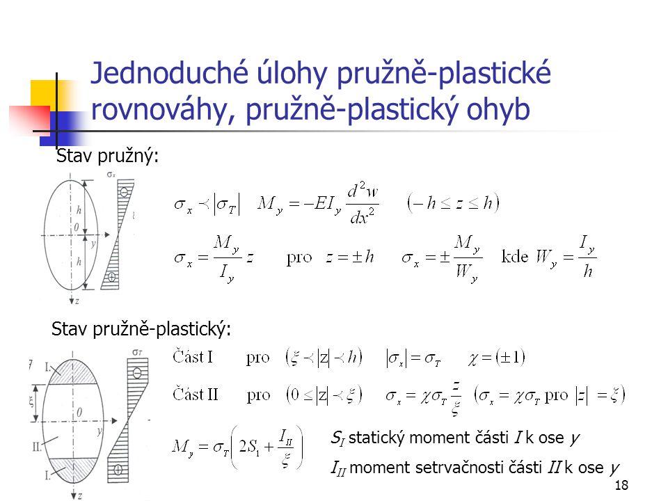 18 Jednoduché úlohy pružně-plastické rovnováhy, pružně-plastický ohyb Stav pružný: Stav pružně-plastický: S I statický moment části I k ose y I II mom