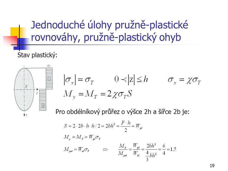 19 Jednoduché úlohy pružně-plastické rovnováhy, pružně-plastický ohyb Stav plastický: Pro obdélníkový průřez o výšce 2h a šířce 2b je:
