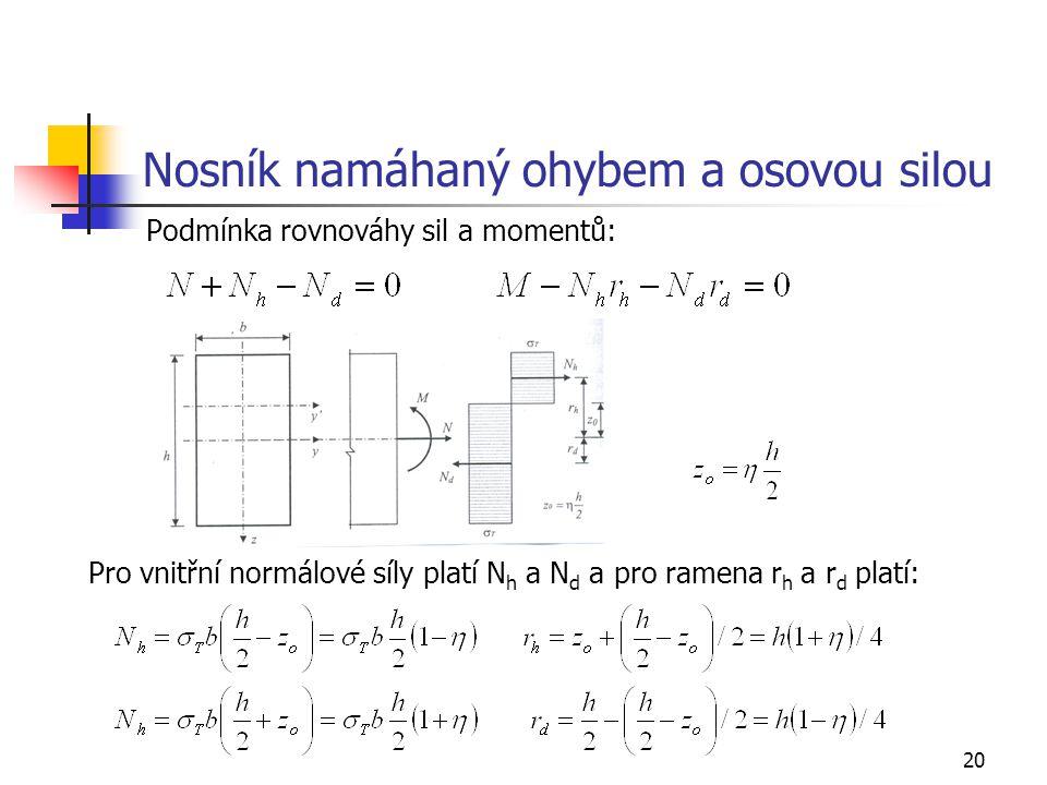 20 Nosník namáhaný ohybem a osovou silou Podmínka rovnováhy sil a momentů: Pro vnitřní normálové síly platí N h a N d a pro ramena r h a r d platí: