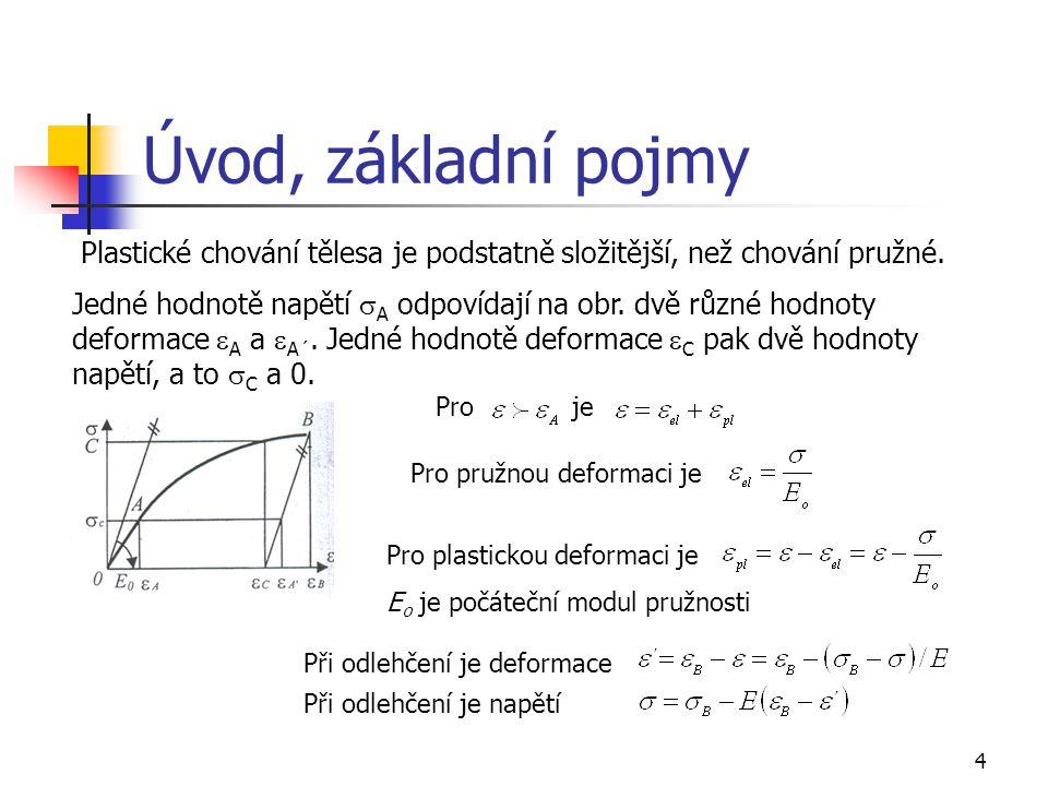 5 Ideální pružně-plastický materiál Ve výchozím stavu se předpokládá, že materiál je bez napětí Při zatěžování se chová dle Hookova zákona (je v pružném stavu) až do dosažení mezní hodnoty napětí  o Pro  <  o platí  =  /E Po dosažení napětí |  |=  o je materiál v plastickém stavu.