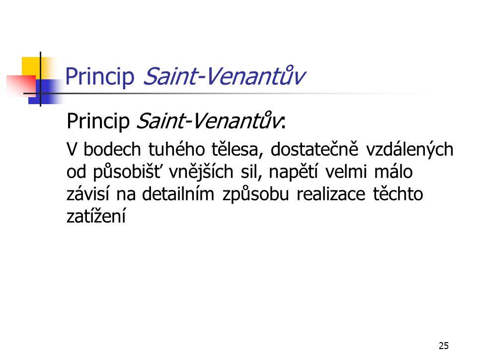 25 Princip Saint-Venantův Princip Saint-Venantův: V bodech tuhého tělesa, dostatečně vzdálených od působišť vnějších sil, napětí velmi málo závisí na