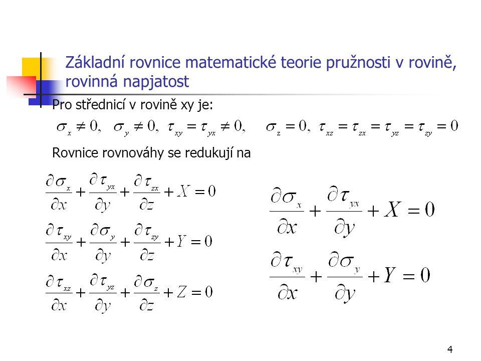 5 Základní rovnice matematické teorie pružnosti v rovině, rovinná napjatost Při rovinné napjatosti je deformace prostorová Fyzikální rovnice (Hookův zákon) se upravují: