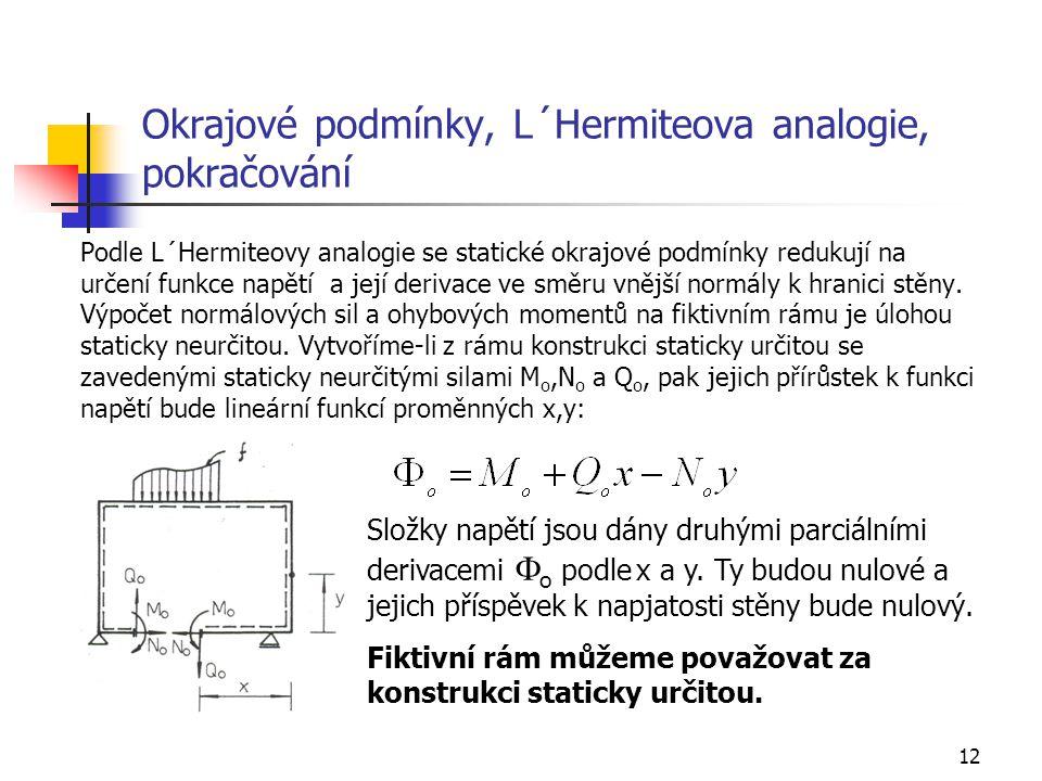 12 Okrajové podmínky, L´Hermiteova analogie, pokračování Podle L´Hermiteovy analogie se statické okrajové podmínky redukují na určení funkce napětí a