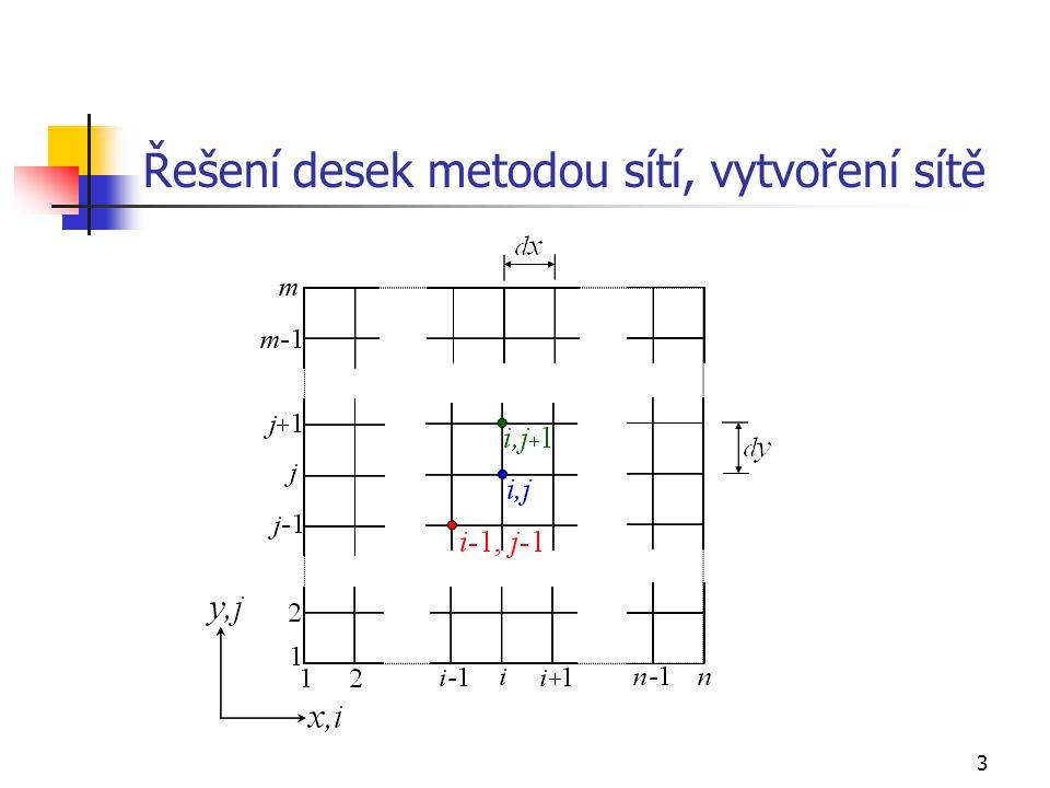 4 Řešení stěn metodou sítí, diferenční vztahy