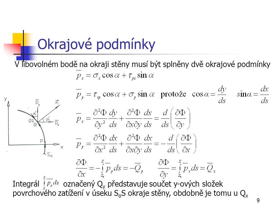 9 Okrajové podmínky V libovolném bodě na okraji stěny musí být splněny dvě okrajové podmínky Integrál označený Q y představuje součet y-ových složek p