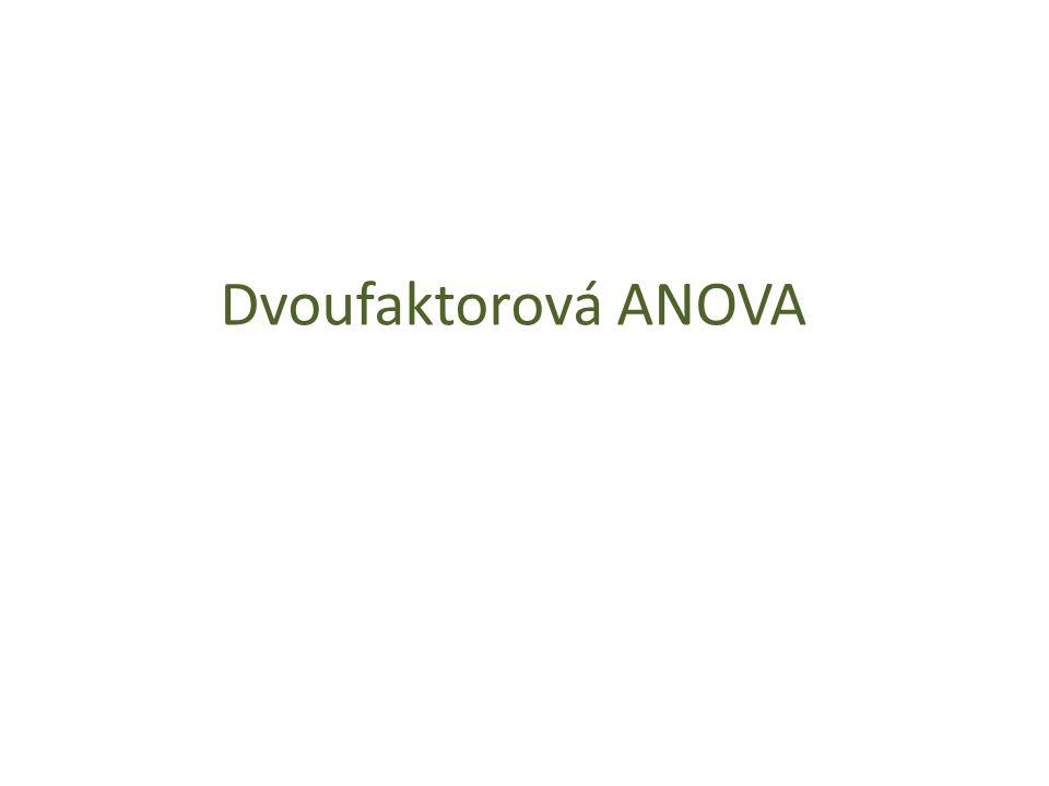 Dvoufaktorová ANOVA