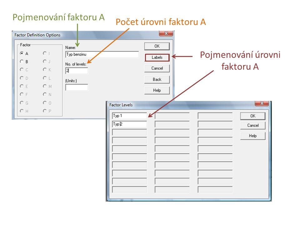 Pojmenování faktoru A Počet úrovni faktoru A Pojmenování úrovni faktoru A