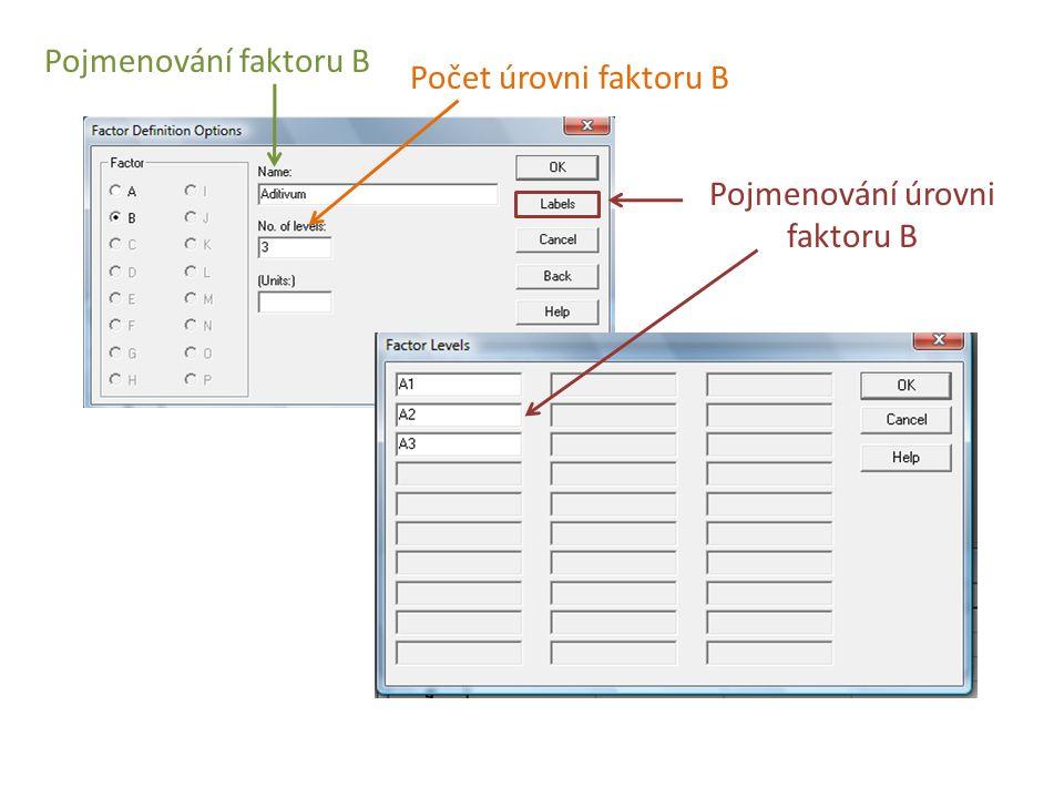 Pojmenování faktoru B Počet úrovni faktoru B Pojmenování úrovni faktoru B