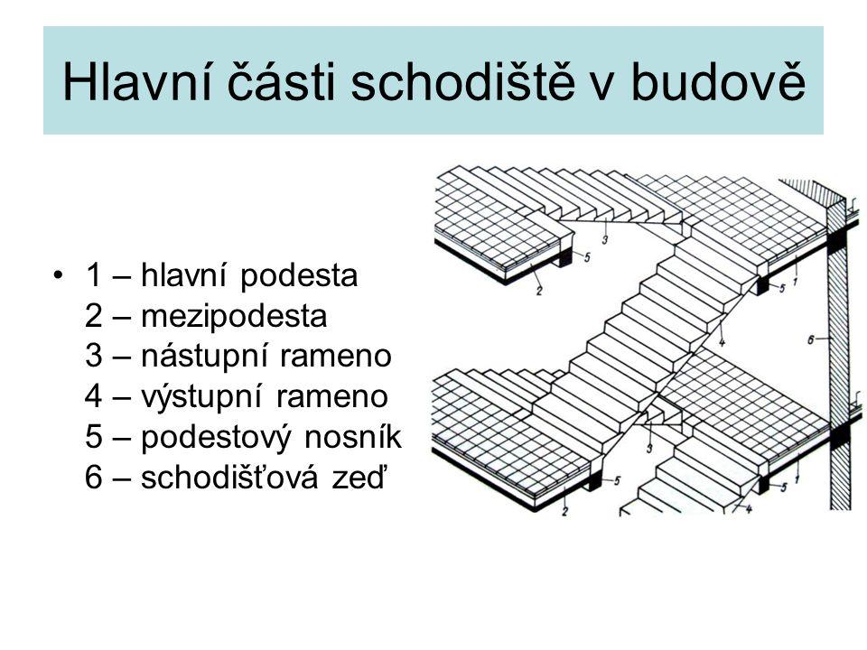 Podle konstrukčního uspořádání a způsobu podporování stupňů: schodiště s plně podporovanými stupni (patří k nim pažená, předložená s plně podezděnými nebo podbetonovanými stupni, desková se stupni ukládanými na nosnou desku nebo tvořící s deskou společný konstrukční prvek) schodiště s oboustranně podporovanými stupni (patří k nim schodnicová se stupni ukládanými do schodnic a vřetenová se střední nosnou vřetenovou zdí) schodiště s jednostranně podporovanými stupni (patří k nim visutá vetknutá do nosné zdi) schodiště se zavěšenými stupni schodiště se zvláštními stupni (např.