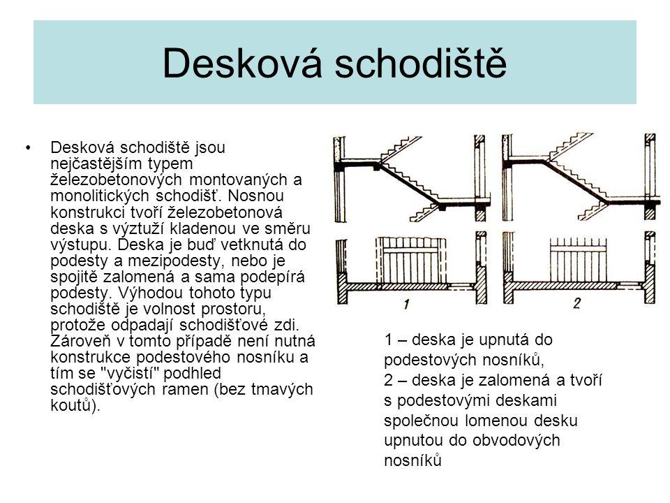 Desková schodiště Desková schodiště jsou nejčastějším typem železobetonových montovaných a monolitických schodišť. Nosnou konstrukci tvoří železobeton