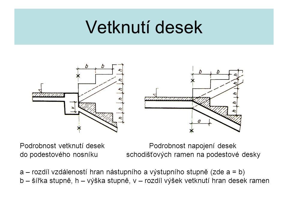 Vetknutí desek Podrobnost vetknutí desek Podrobnost napojení desek do podestového nosníku schodišťových ramen na podestové desky a – rozdíl vzdálenost