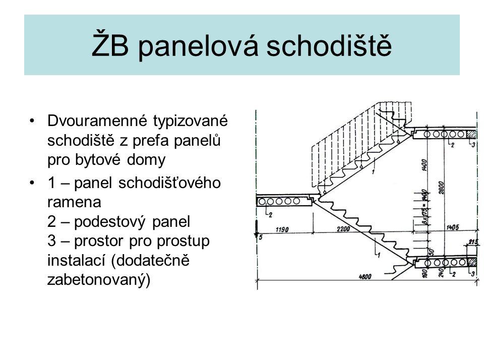 ŽB panelová schodiště Dvouramenné typizované schodiště z prefa panelů pro bytové domy 1 – panel schodišťového ramena 2 – podestový panel 3 – prostor p